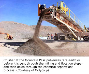 Crusher at the Mountain Pass pulverizes rare-earth or before it is sent through the milling and flotation steps, and then down through the chemical separations process. (Courtesy of Molycorp)