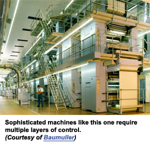 Sophisticated machines like this one require multiple layers of control. (Courtesy of Baumuller)