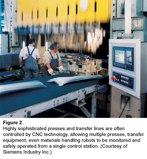 Figure 2 - Highly sophisticated presses and transfer lines are often controlled by CNC technology, allowing multiple presses, transfer equipment, even materials handling robots to be monitored and safely operated from a single control station. (Courtesy of Siemens Industry Inc.)