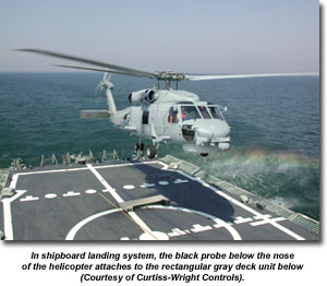In shipboard landing system, the black probe below the nose of the helicopter attaches to the rectangular gray deck unit below (Courtesy of Curtiss-Wright Controls).