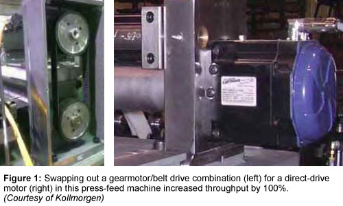 Figure 1: Swapping out a gearmotor/belt drive combination (left) for a direct-drive motor (right) in this press-feed machine increased throughput by 100%. (Courtesy of Kollmorgen)