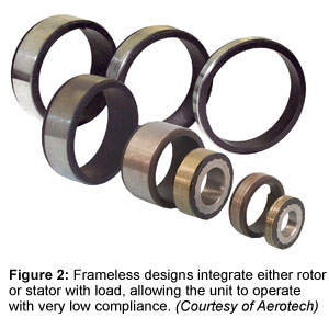 Figure 2: Frameless designs integrate either rotor or stator with load, allowing the unit to operate with very low compliance. (Courtesy of Aerotech)