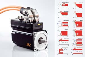 An ACOPOSmotor from B&R combines the motor, drive and safety technology in a single unit.