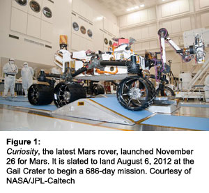 Figure 1: Curiosity, the latest Mars rover, launched November 26 for Mars. It is slated to land August 6, 2012 at the Gail Crater to begin a 686-day mission.  Courtesy of NASA/JPL-Caltech