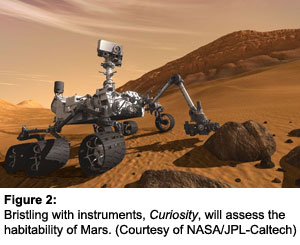Figure 2: Bristling with instruments, Curiosity, will assess the habitability of Mars. Courtesy of NASA/JPL-Caltech