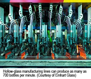 Hollow-glass manufacturing lines can produce as many as 700 bottles per minute. (Courtesy of Emhart Glass)