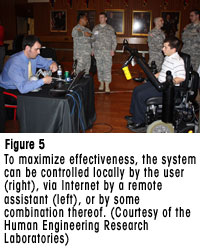 Figure 5 - To maximize effectiveness, the system can be controlled locally by the user (right), via Internet by a remote assistant (left), or by some combination thereof. (Courtesy of the Human Engineering Research Laboratories)