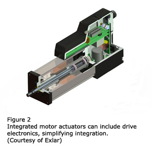 Figure 2 - Integrated motor actuators can include drive electronics, simplifying integration. (Courtesy of Exlar)