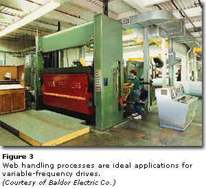 Figure 3 - Web handling processes are ideal applications for variable-frequency drives. (Courtesy of Baldor Electric Co.)