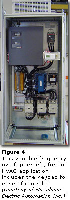 Figure 4 - This variable frequency drive (upper left) for an HVAC application includes the keypad for ease of control. (Courtesy of Mitsubishi Electric Automation Inc.)