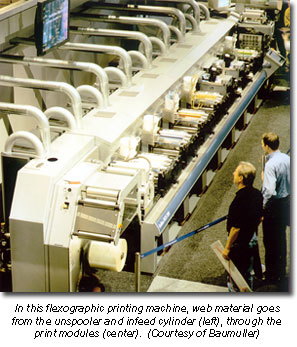 In this flexographic printing machine, web material goes from the unspooler and infeed cylinder (left), through the print modules (center).  (Courtesy of Baumuller)
