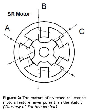Switched Reluctance Motors Go Mainstream