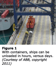 Figure 1: With containers, ships can be unloaded in hours, versus days. (Courtesy of ABB, copyright 2011)