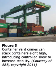 Figure 3: Container yard cranes can stack containers eight high, introducing controlled skew to increase stability. (Courtesy of ABB, copyright 2011)