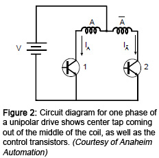 Figure 2: Circuit diagram for one phase of a unipolar drive shows center tap coming out of the middle of the coil, as well as the control transistors. (Courtesy of Anaheim Automation)