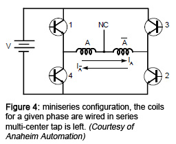 Figure 4: miniseries configuration, the coils for a given phase are wired in series multi-center tap is left. (Courtesy of Anaheim Automation)