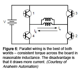 Figure 6: Parallel wiring is the best of both worlds – consistent torque across the board in reasonable inductance. The disadvantage is that it draws more current. (Courtesy of Anaheim Automation)