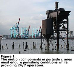 The motion components in portside cranes must endure punishing conditions while providing 24/7 operation.