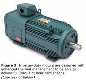 Figure 2: Inverter-duty motors are designed with enhanced thermal management to be able to deliver full torque at near zero speeds. (Courtesy of Baldor)