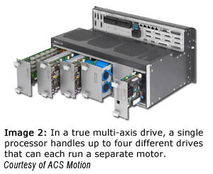 Figure 2:  In a true multi-axis drive, a single processor handles up to four different drives that can each run a separate motor. (Courtesy of Lenze America)