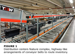 Distribution centers feature complex, highway-like arrangements of conveyor belts to route inventory.
