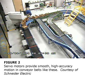 Servo motors provide smooth, high-accuracy motion in conveyor belts like these. Courtesy of: Schneider Electric