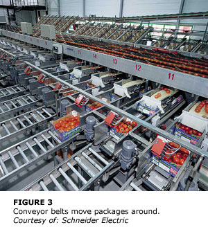 Conveyor belts move packages around.  Courtesy of: Schneider Electric