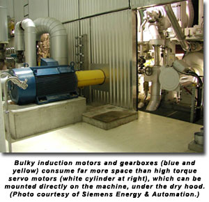 Bulky induction motors and gearboxes (blue and yellow) consume far more space than high torque servo motors (white cylinder at right), which can be mounted directly on the machine, under the dry hood. (Photo courtesy of Siemens Energy & Automation.)