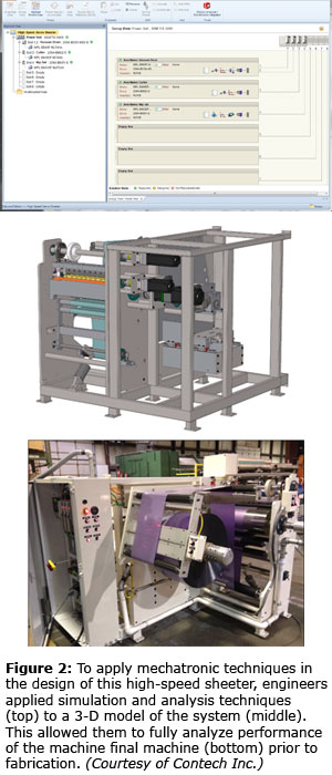 Figure 2: To apply mechatronic techniques in the design of this high-speed sheeter, engineers applied simulation and analysis techniques (top) to a 3-D model of the system (middle). This allowed them to fully analyze performance of the machine final machine (bottom) prior to fabrication. (Courtesy of Contech Inc.)