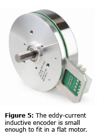 Figure 5: The eddy-current inductive encoder is small enough to fit in a flat motor. (Courtesy of Maxon Motor)