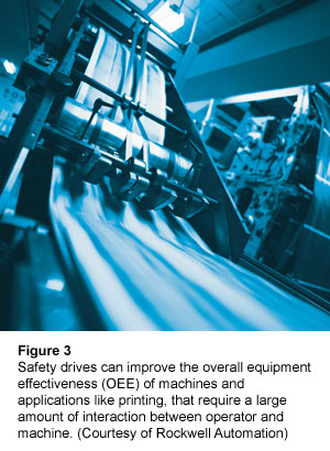 Figure 3: Safety drives can improve the overall equipment effectiveness (OEE) of machines and applications like printing, that require a large amount of interaction between operator and machine. (Courtesy of Rockwell Automation)