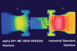 Energy Efficiency in Motion - Visual Proof for Energy Efficiency in Gearboxes