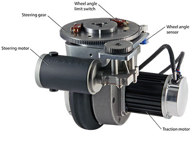 Permanent magnet gear motor turns the steering gear to rotate the wheel. Wheel-angle sensor and wheel-angle limits which restrict motion as required. Integrating the steering motor into the wheel assembly helps minimize space claim. (Courtesy of Allied Motion)