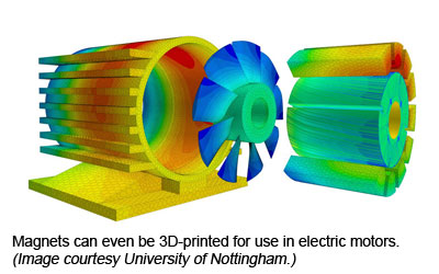 Magnets can even be 3D-printed for use in electric motors. Image courtesy University of Nottingham.