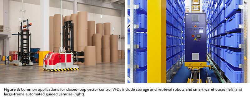 Figure 3: Common applications for closed-loop vector control VFDs include storage and retrieval robots and smart warehouses (left) and large-frame automated guided vehicles (right).