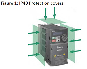 IP40 Protection covers