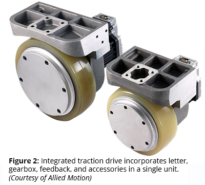 Img 2: Integrated traction drive incorporates letter, gearbox, feedback, and accessories in a single unit. (Courtesy of Allied Motion)