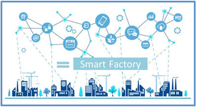 Smart Factory Graphic