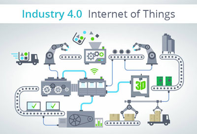 Industry 4.0 Internet of Things Graphic