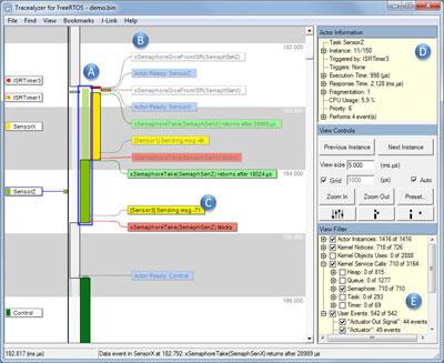 Tracealyzer showing RTOS task scheduling and calls to RTOS services.