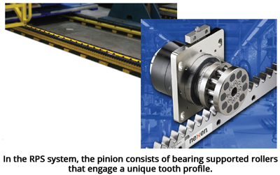 In the RPS system, the pinion consists of bearing supported rollers In the RPS system, the pinion consists of bearing supported rollers that engage a unique tooth profile.