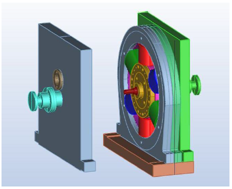 Fig 8 Reluctance Motor MAGNETO model with 2 passive magnetic bearings, 3 coil pairs, 2 stator supporting structures and the rotor.