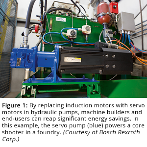 Figure 1: By replacing induction motors with servo motors in hydraulic pumps, machine builders and end-users can reap significant energy savings. In this example, the servo pump (blue) powers a core shooter in a foundry. (Courtesy of Bosch Rexroth Corp.)