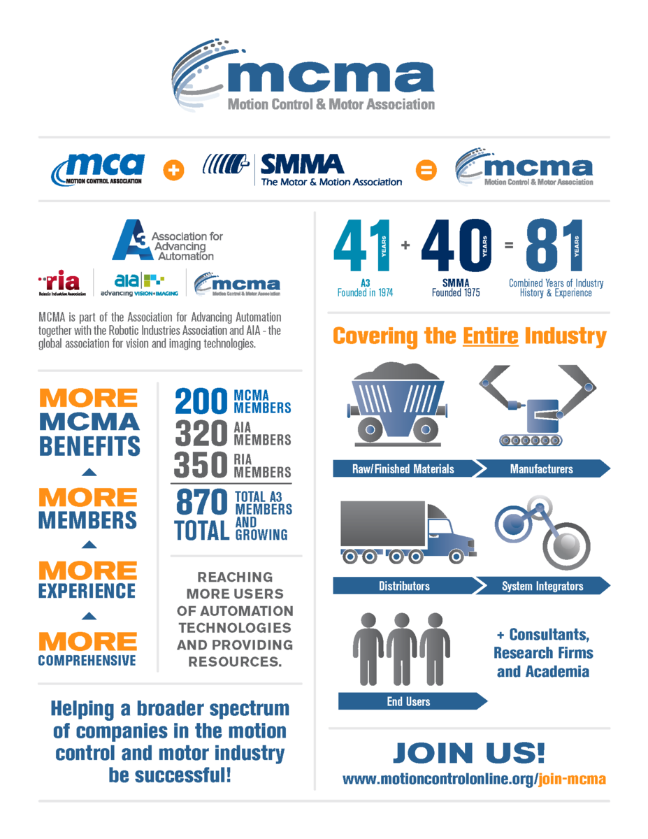 Learn More About MCMA
